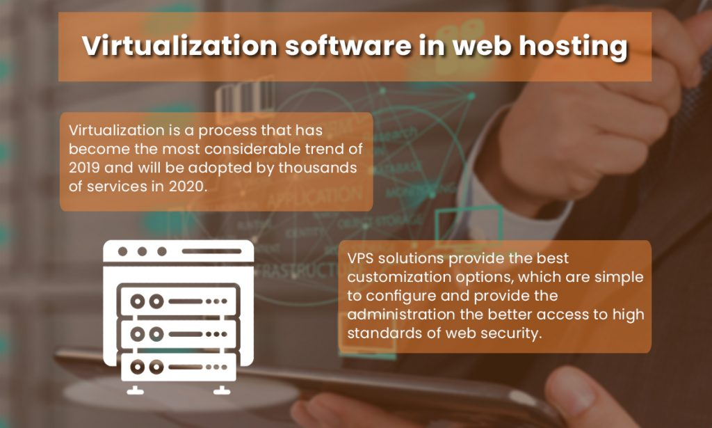 Virtualization Software in Web Hosting
