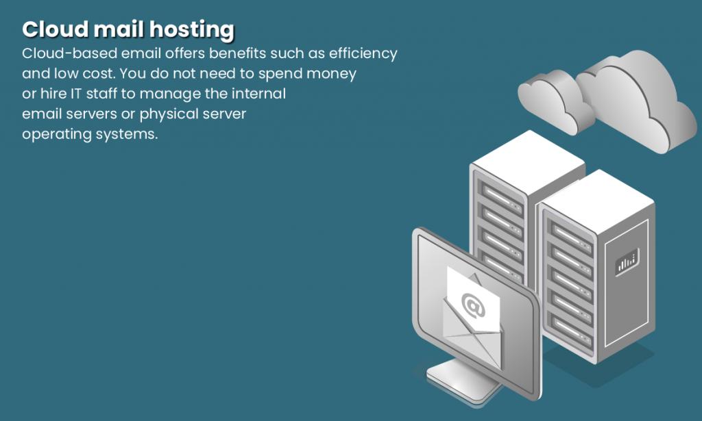 UK email hosting