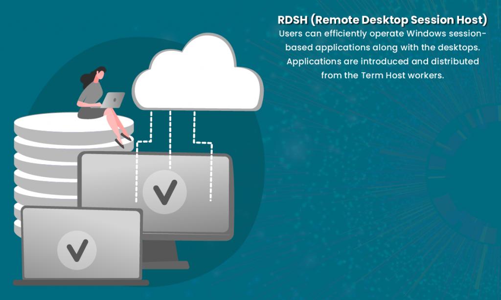 Enable remote desktop on server 2012